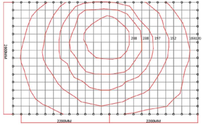 H3109 专业射灯——等照图