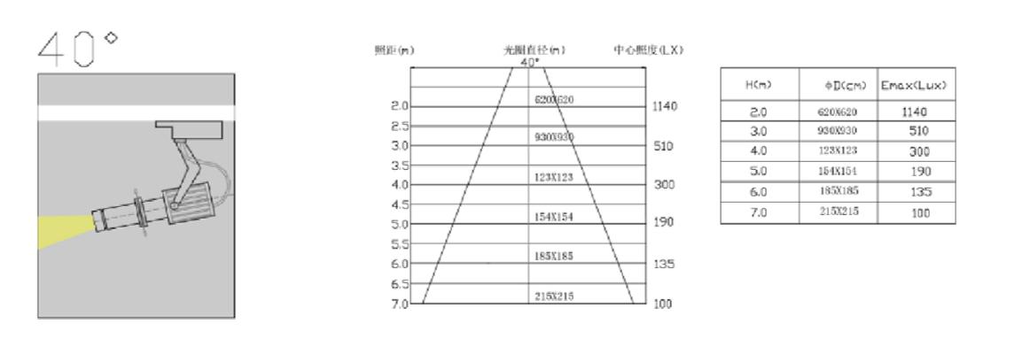 LED導軌成像射燈——產品描述