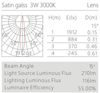 天花射灯HK615050配光曲线