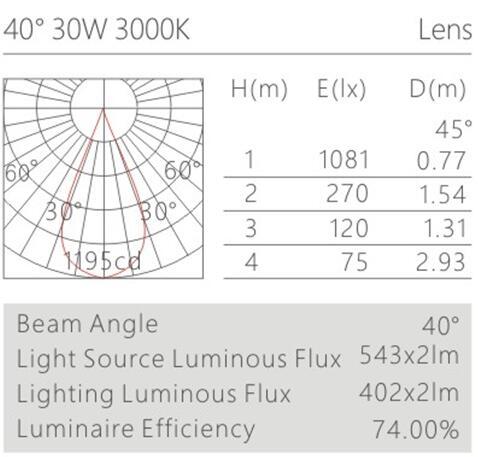 天花射灯灯具HK62512配光曲线