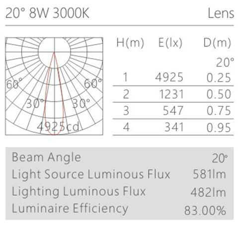 天花射灯灯具HK62511配光曲线