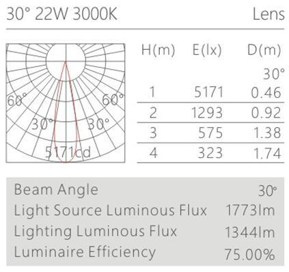 天花射灯照明HK61826配光曲线