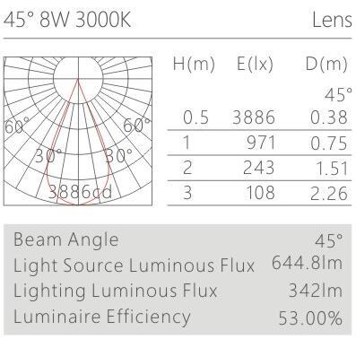 天花射灯HK61808配光曲线