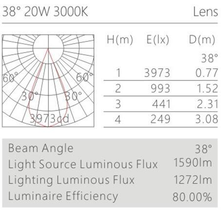 天花射灯HK63017配光曲线