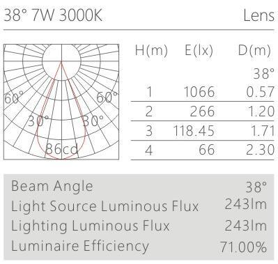 天花射灯HK62220配光曲线
