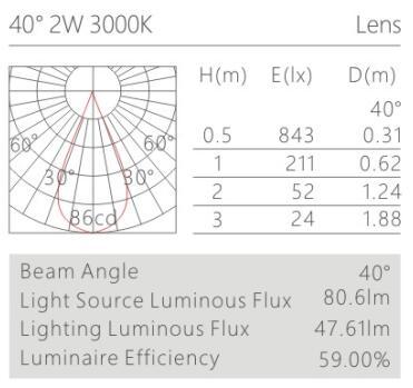 天花射灯HK61011配光曲线