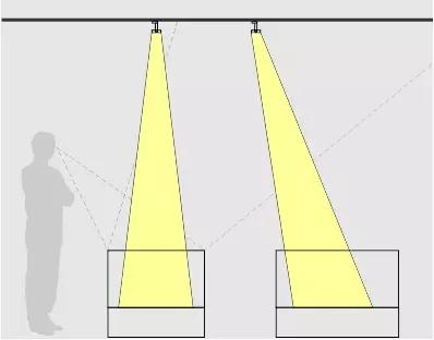 正确设计博物馆照明的方式